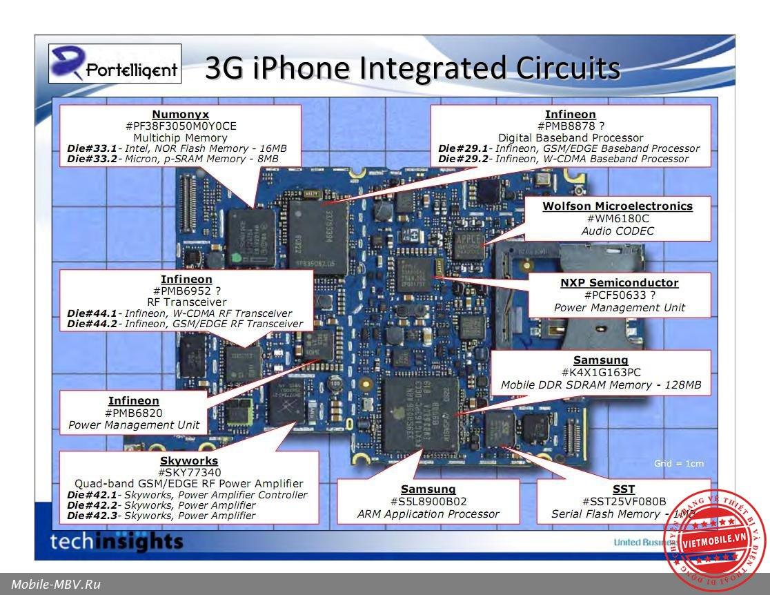 3G_1.JPG