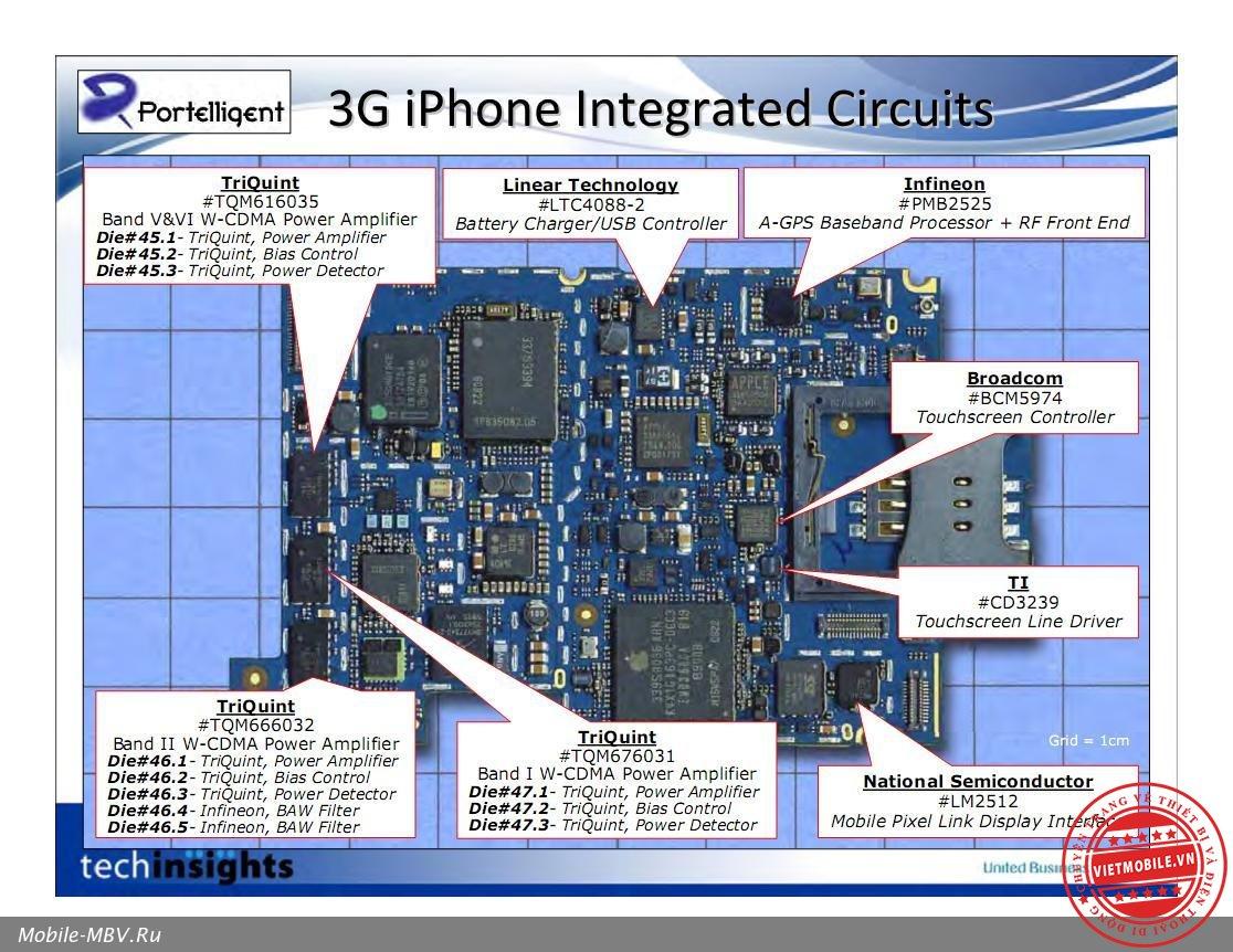 3G_2.JPG
